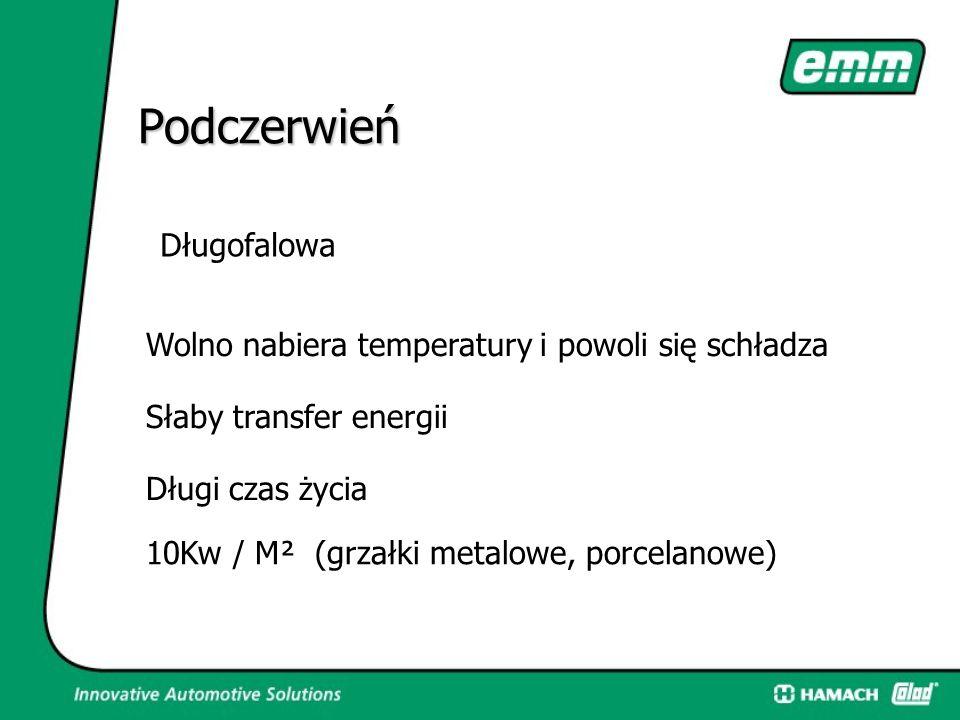 Podczerwień Długofalowa