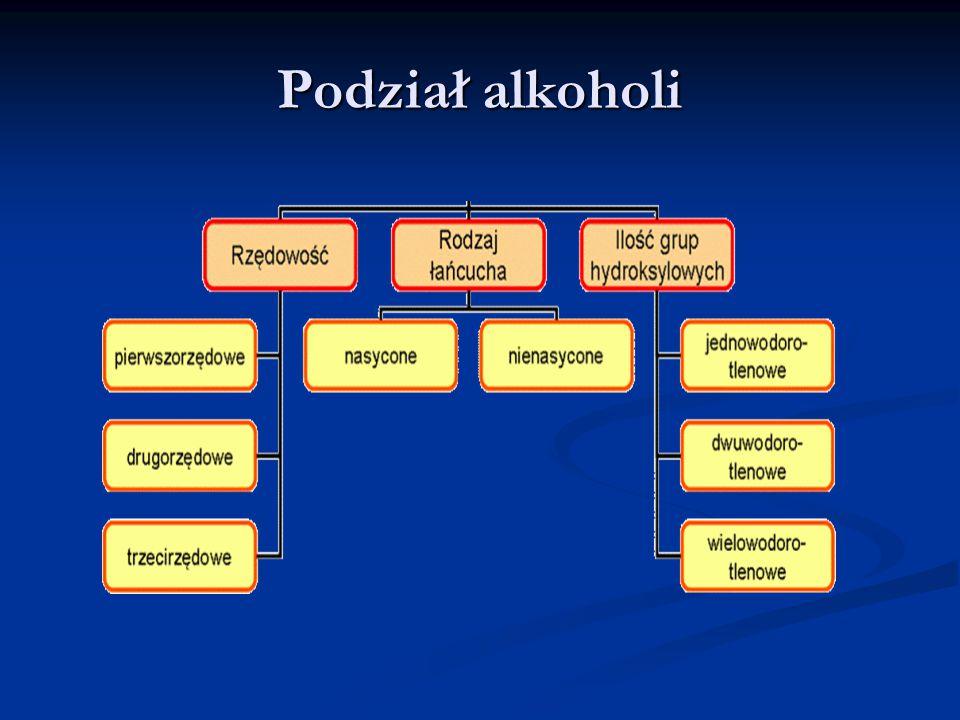 Podział alkoholi