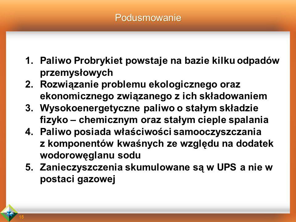 Podusmowanie Paliwo Probrykiet powstaje na bazie kilku odpadów. przemysłowych. Rozwiązanie problemu ekologicznego oraz.