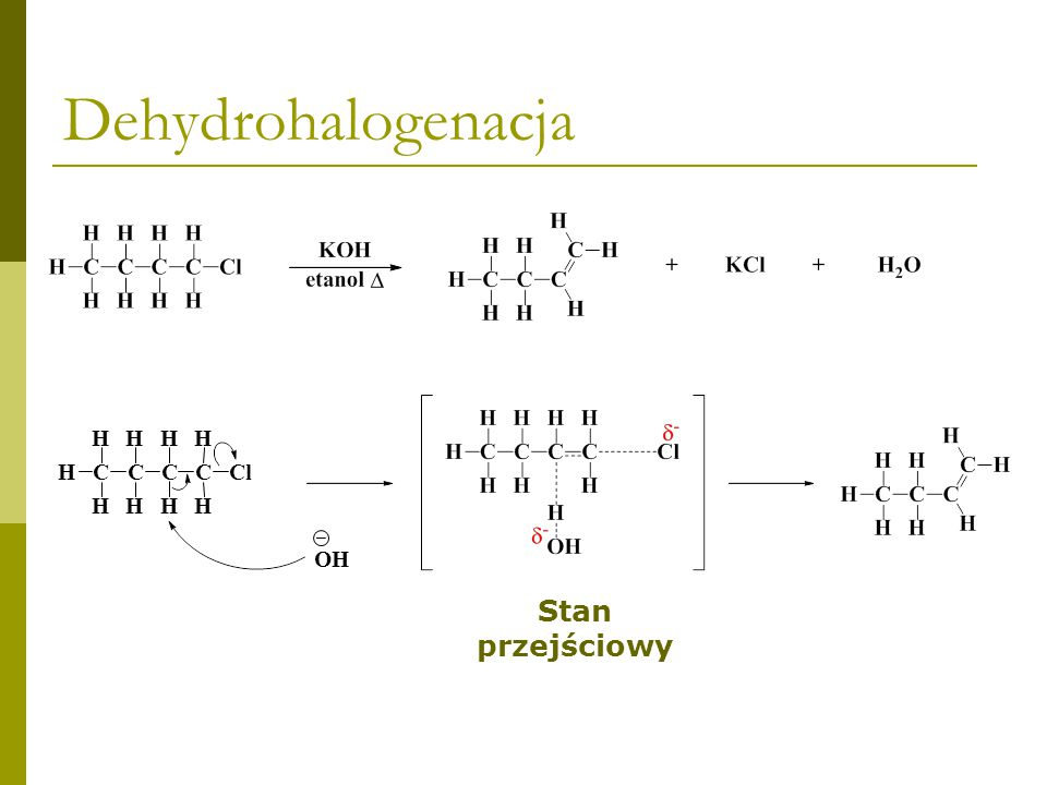 Dehydrohalogenacja H H H H H C C C C C l H H H H O H Stan przejściowy