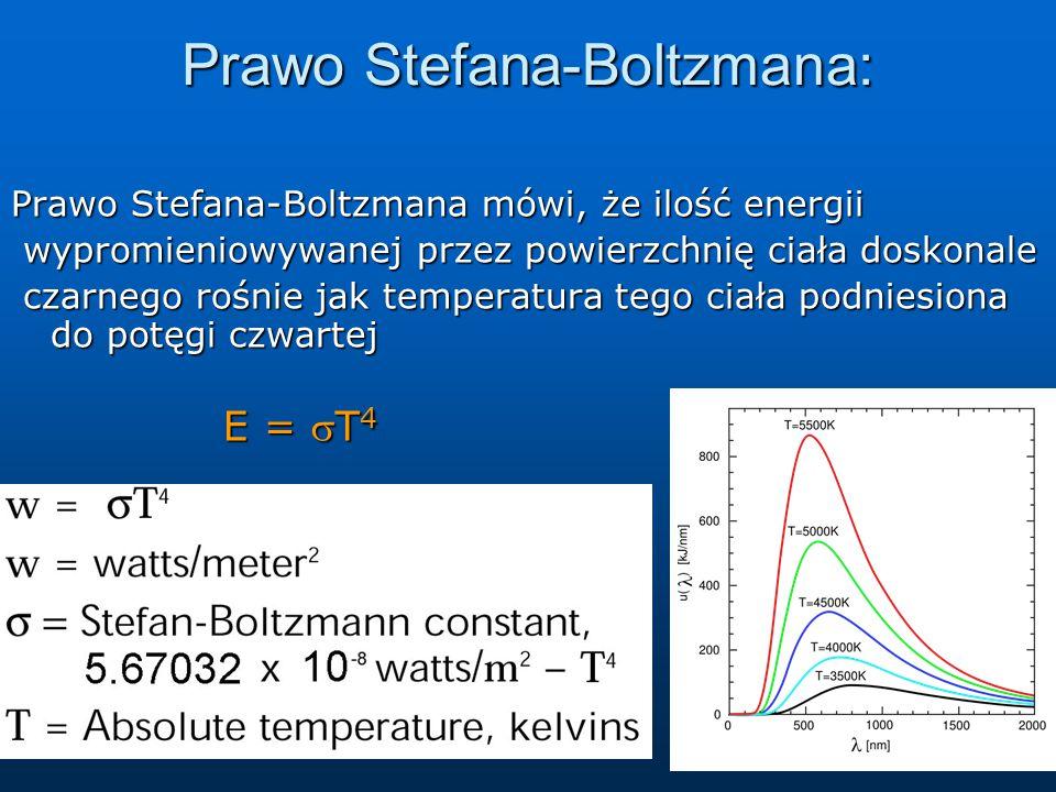 Prawo Stefana-Boltzmana: