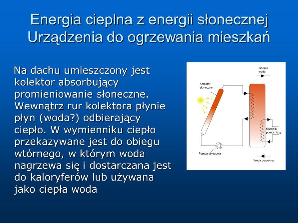 Energia cieplna z energii słonecznej Urządzenia do ogrzewania mieszkań