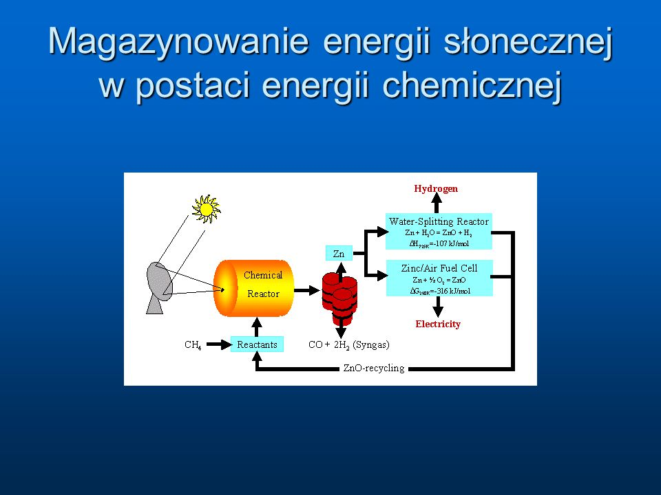 Magazynowanie energii słonecznej w postaci energii chemicznej