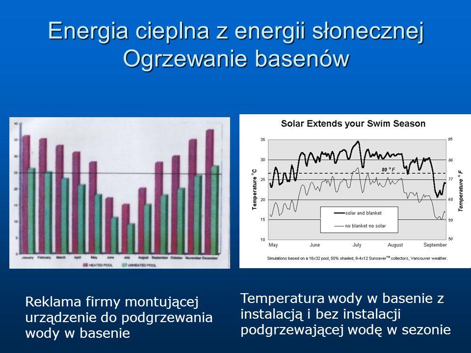 Energia cieplna z energii słonecznej Ogrzewanie basenów