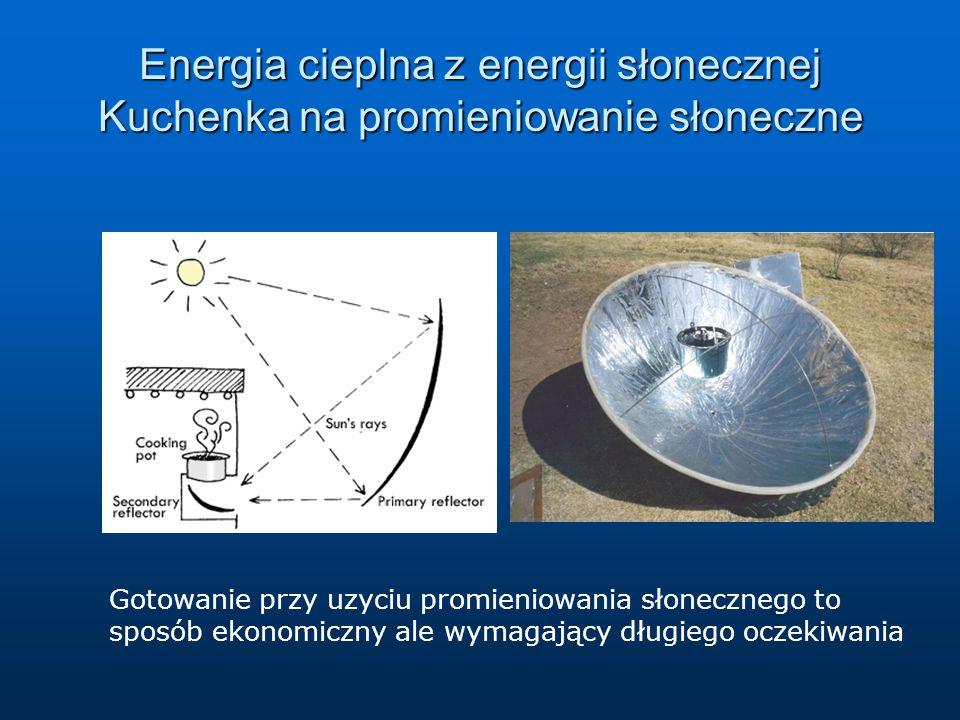 Energia cieplna z energii słonecznej Kuchenka na promieniowanie słoneczne