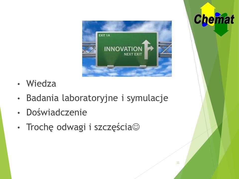 Badania laboratoryjne i symulacje Doświadczenie