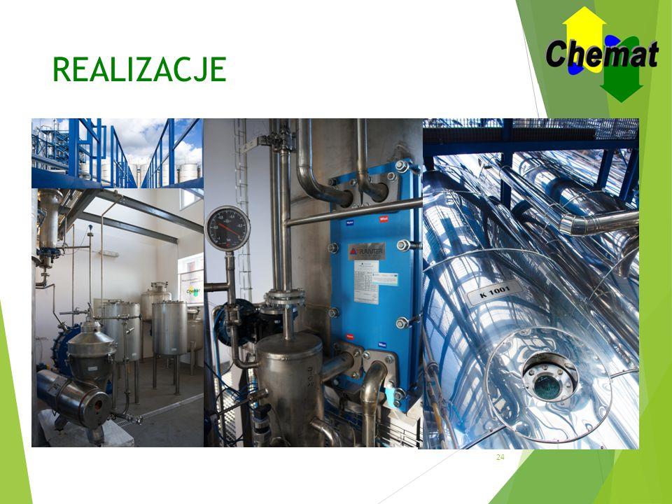 REALIZACJE Instalacje do produkcji spirytusu rektyfikowanego, rektyfikacji metanolu i produkcja estrów etylowych w skali półtechnicznej.