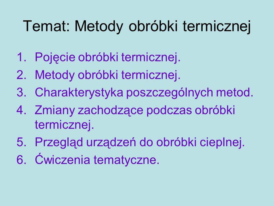 Temat: Metody obróbki termicznej