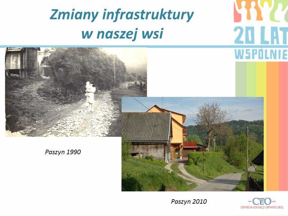 Zmiany infrastruktury w naszej wsi