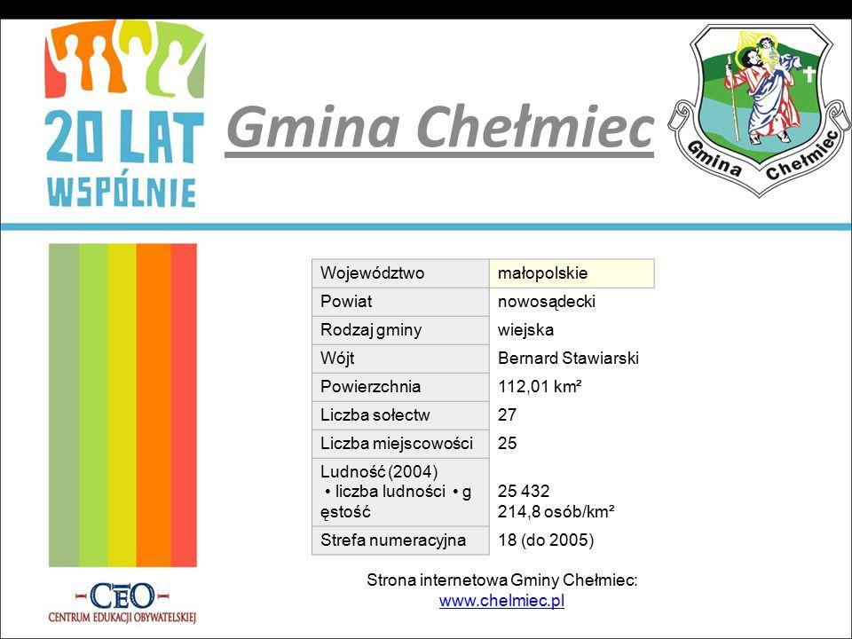 Strona internetowa Gminy Chełmiec: