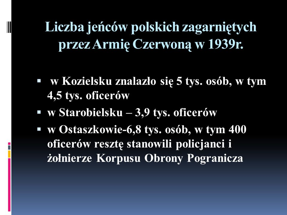 Liczba jeńców polskich zagarniętych przez Armię Czerwoną w 1939r.