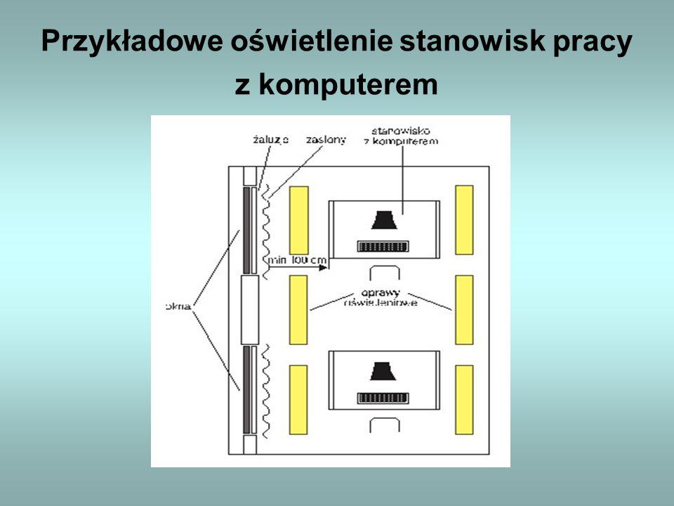 Przykładowe oświetlenie stanowisk pracy z komputerem