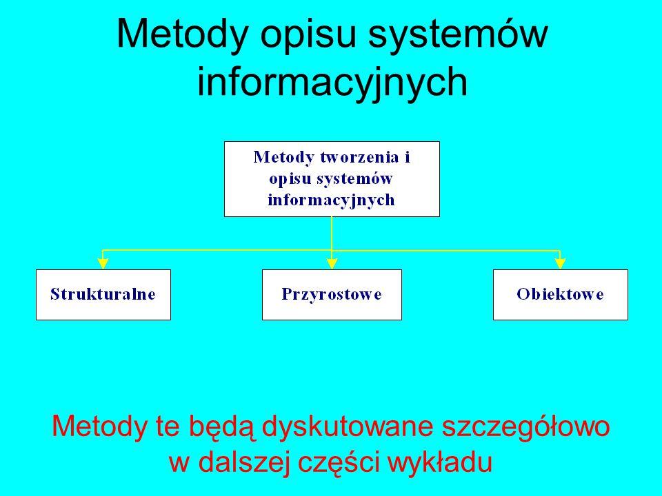 Metody opisu systemów informacyjnych