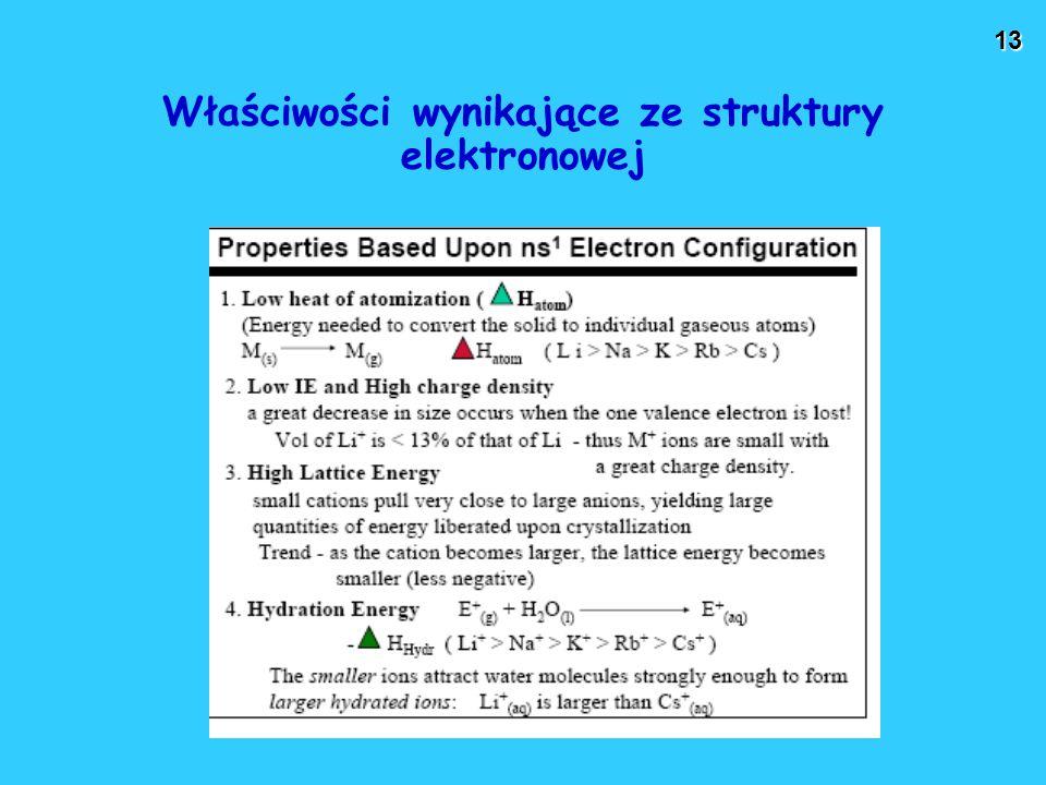 Właściwości wynikające ze struktury elektronowej
