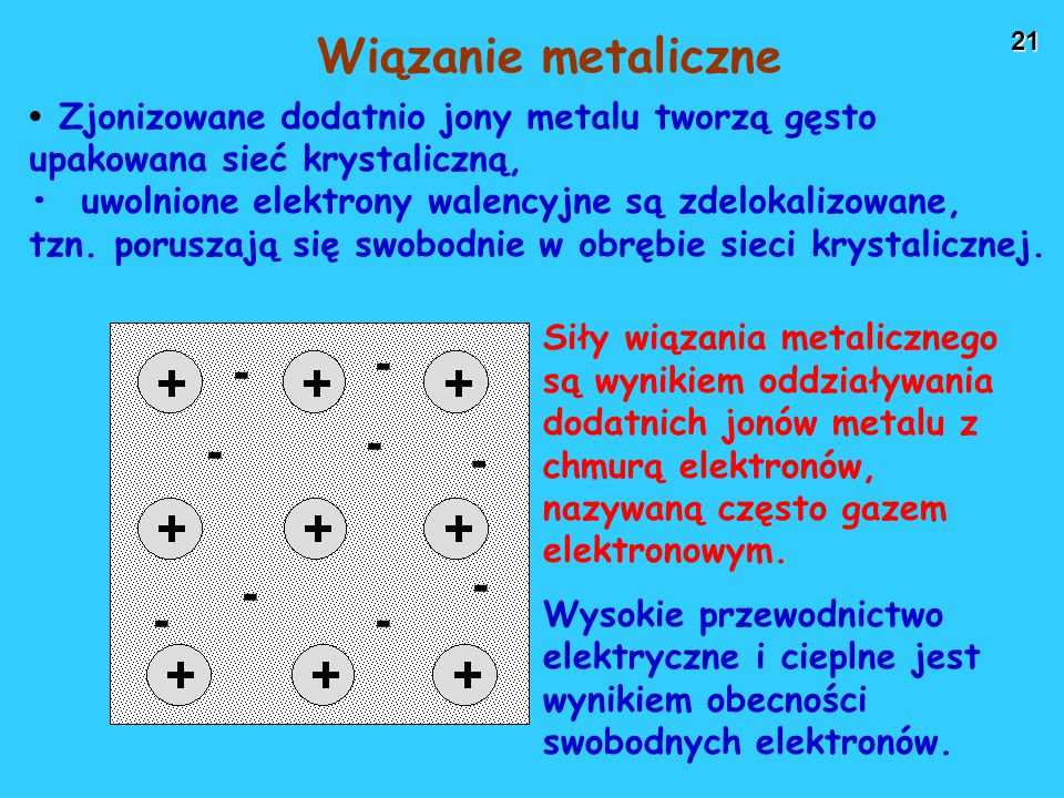 Wiązanie metaliczne - - - - - - - - -