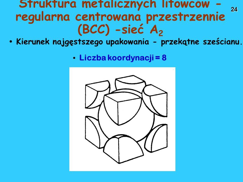 Struktura metalicznych litowców - regularna centrowana przestrzennie (BCC) -sieć A2
