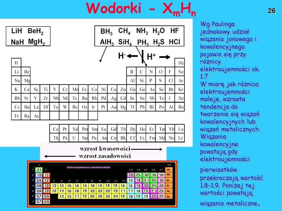 Wodorki - XmHn Wg Paulinga jednakowy udział wiązania jonowego i kowalencyjnego pojawia się przy różnicy elektroujemności ok. 1.7.