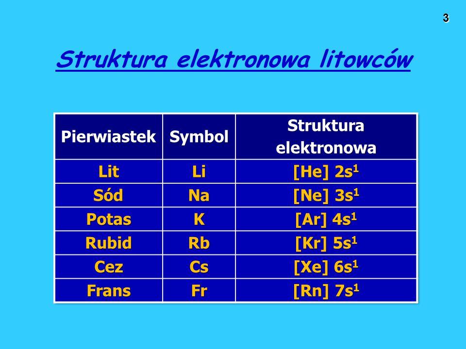 Struktura elektronowa litowców