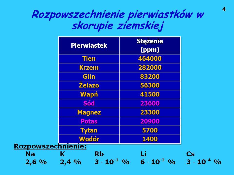 Rozpowszechnienie pierwiastków w skorupie ziemskiej