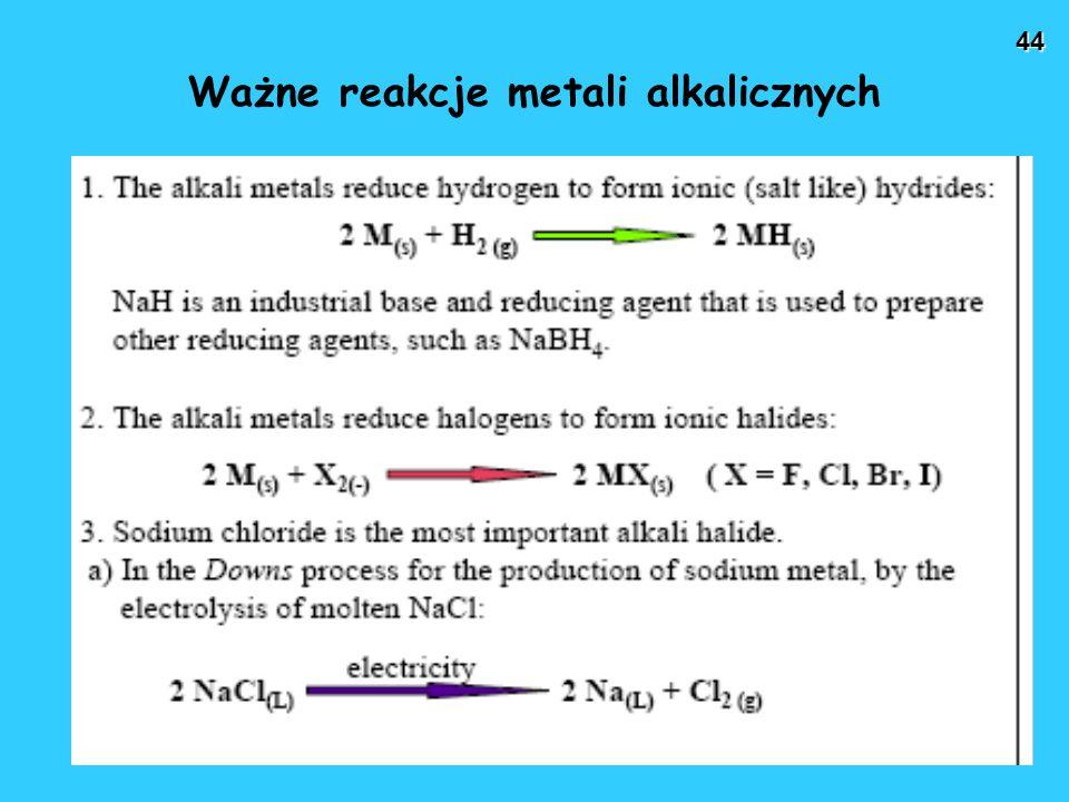 Ważne reakcje metali alkalicznych