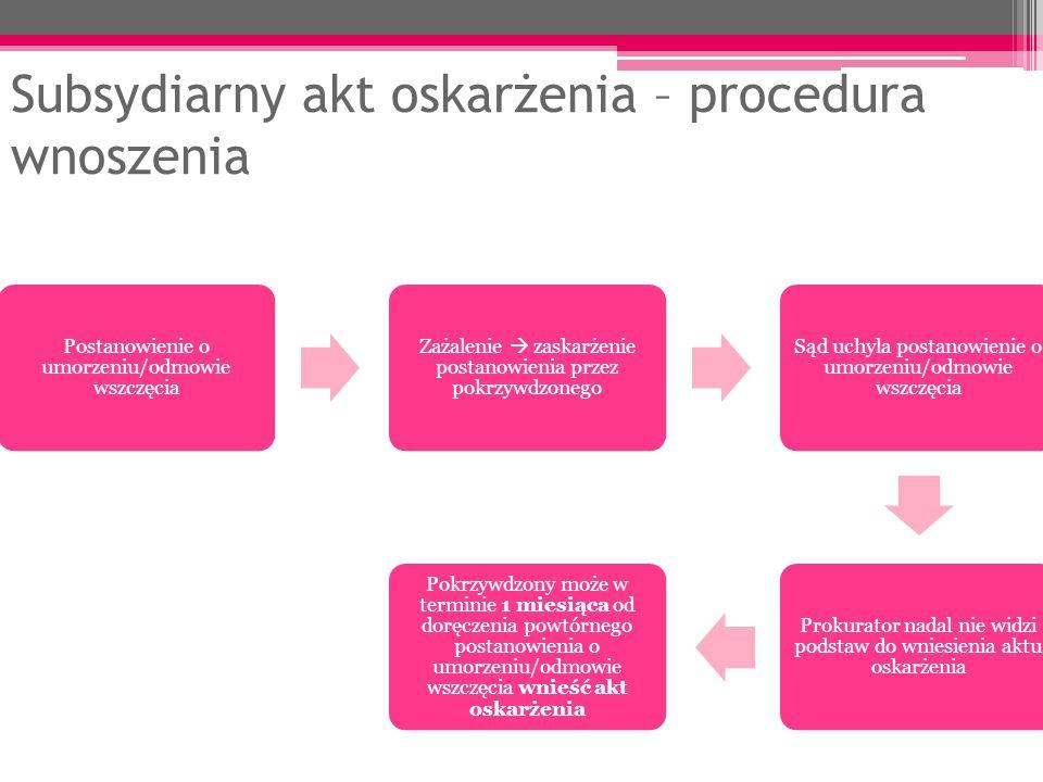 Subsydiarny akt oskarżenia – procedura wnoszenia