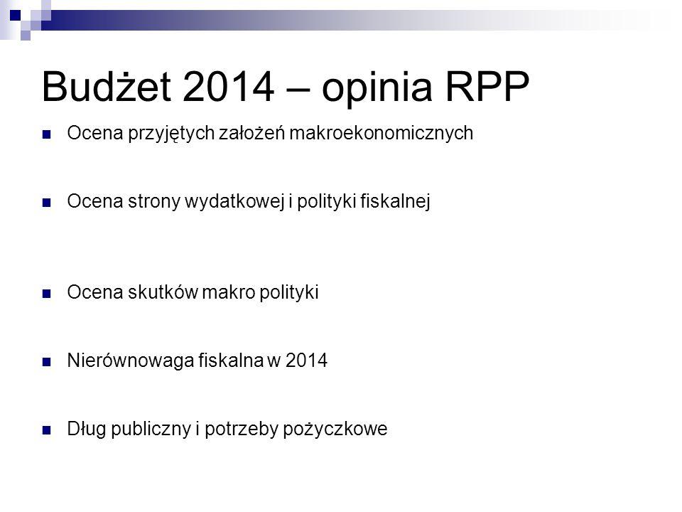 Budżet 2014 – opinia RPP Ocena przyjętych założeń makroekonomicznych