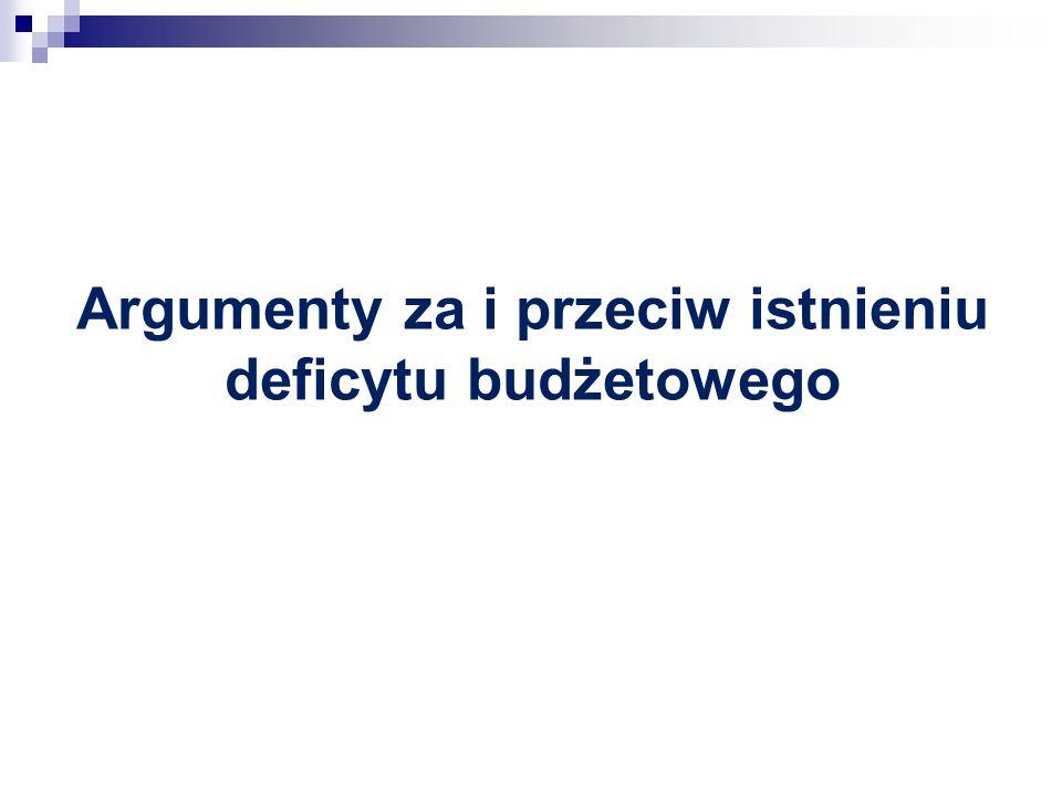 Argumenty za i przeciw istnieniu deficytu budżetowego