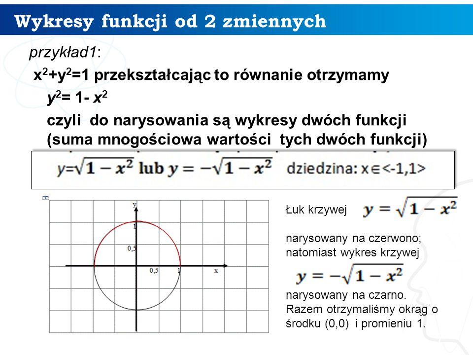 Wykresy funkcji od 2 zmiennych