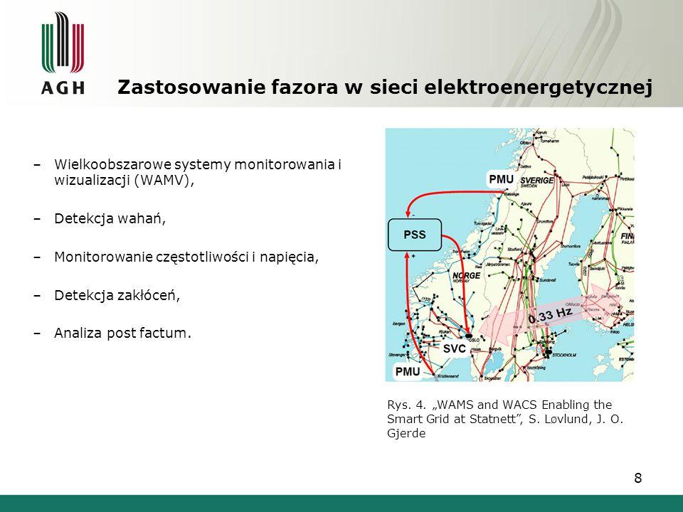 Zastosowanie fazora w sieci elektroenergetycznej