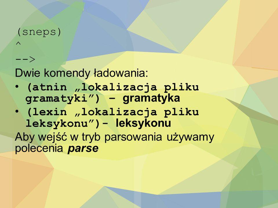 """(sneps) ^ --> Dwie komendy ładowania: (atnin """"lokalizacja pliku gramatyki ) – gramatyka. (lexin """"lokalizacja pliku leksykonu )- leksykonu."""