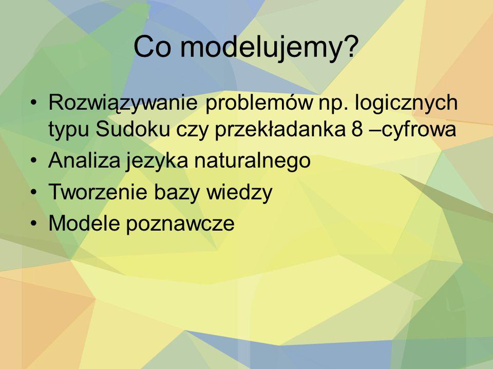 Co modelujemy Rozwiązywanie problemów np. logicznych typu Sudoku czy przekładanka 8 –cyfrowa. Analiza jezyka naturalnego.