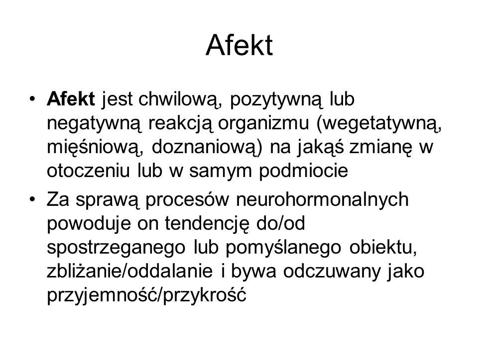Afekt