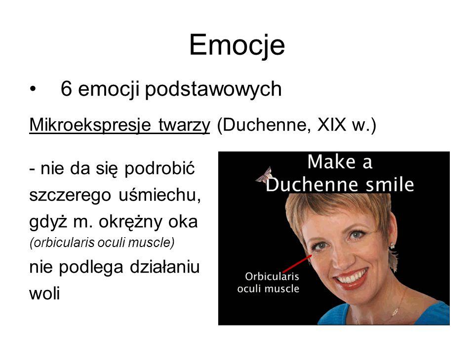 Emocje 6 emocji podstawowych Mikroekspresje twarzy (Duchenne, XIX w.)