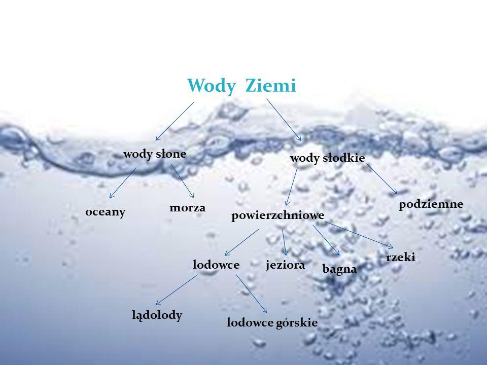 Wody Ziemi wody słone wody słodkie podziemne morza oceany
