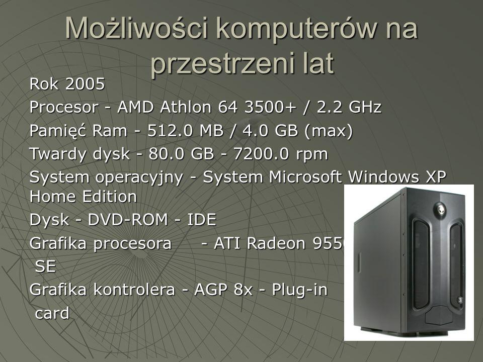 Możliwości komputerów na przestrzeni lat