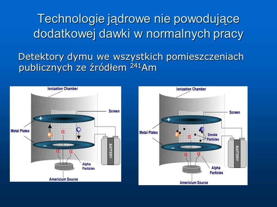 Technologie jądrowe nie powodujące dodatkowej dawki w normalnych pracy