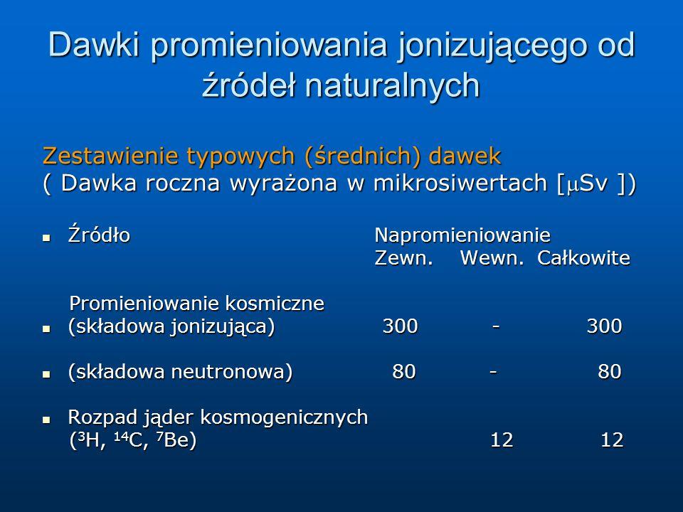 Dawki promieniowania jonizującego od źródeł naturalnych