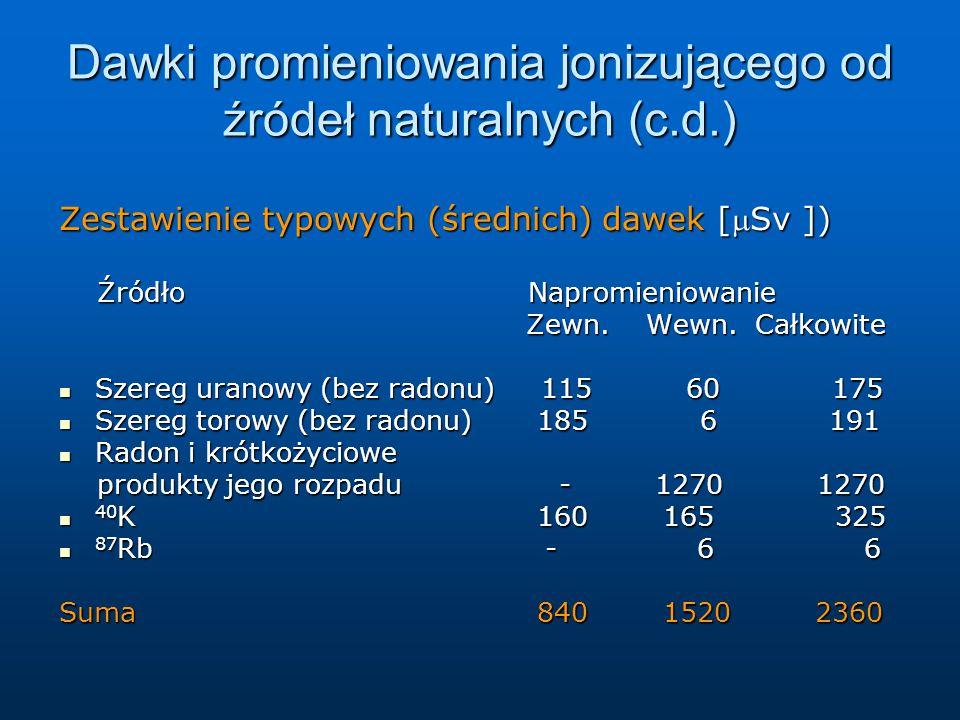 Dawki promieniowania jonizującego od źródeł naturalnych (c.d.)