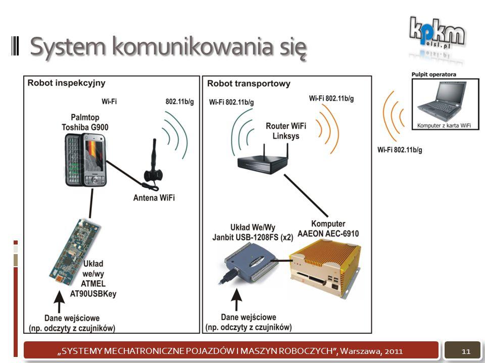 System komunikowania się