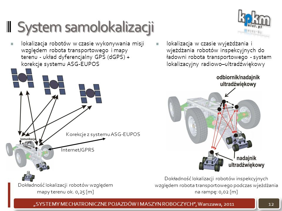 System samolokalizacji