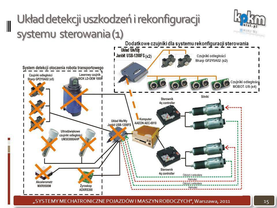 Układ detekcji uszkodzeń i rekonfiguracji systemu sterowania (1)