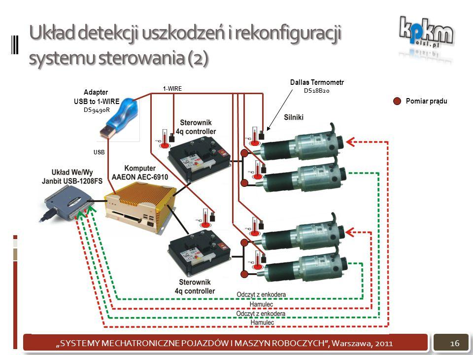 Układ detekcji uszkodzeń i rekonfiguracji systemu sterowania (2)