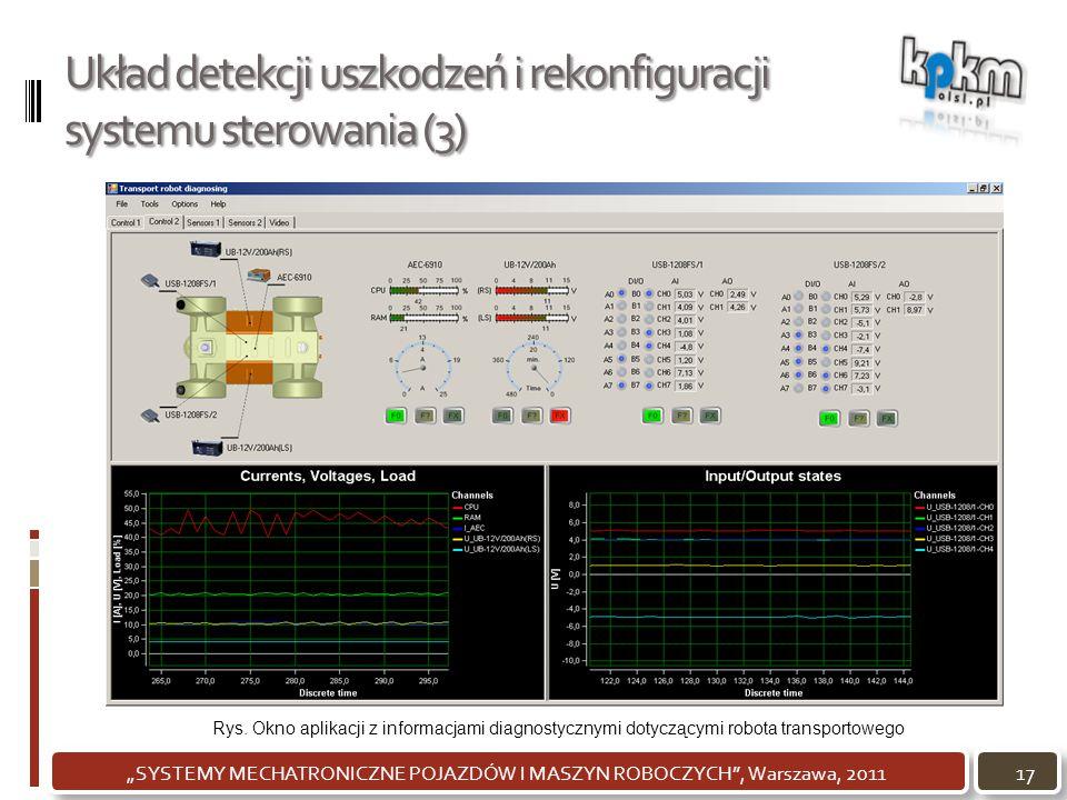 Układ detekcji uszkodzeń i rekonfiguracji systemu sterowania (3)