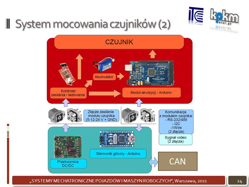 System mocowania czujników (2)