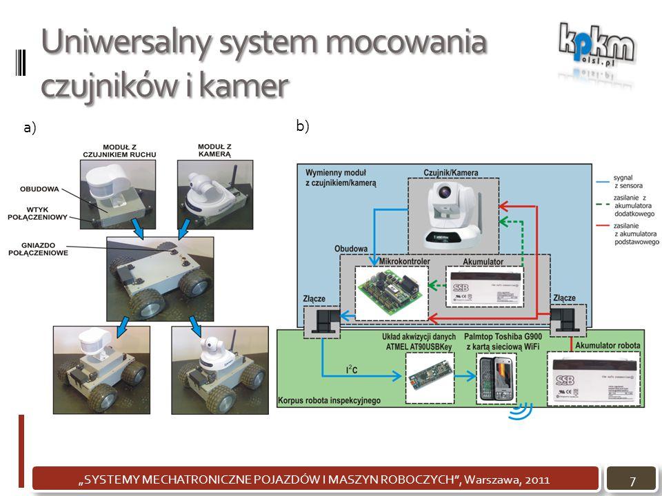 Uniwersalny system mocowania czujników i kamer