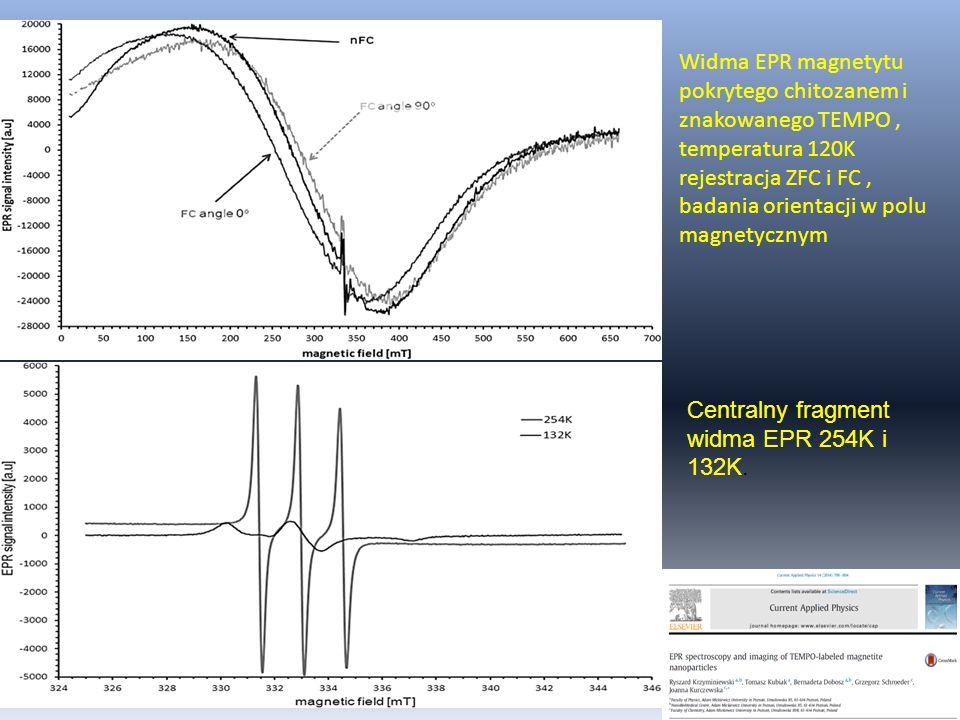 Widma EPR magnetytu pokrytego chitozanem i znakowanego TEMPO , temperatura 120K rejestracja ZFC i FC , badania orientacji w polu magnetycznym