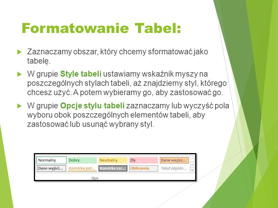 Formatowanie Tabel: Zaznaczamy obszar, który chcemy sformatować jako tabelę.