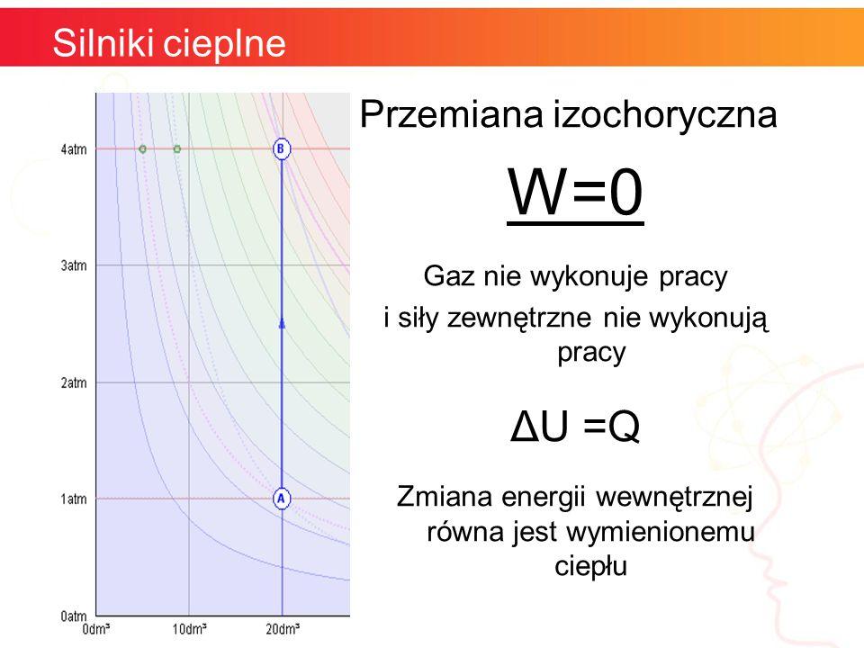 W=0 ΔU =Q Silniki cieplne Przemiana izochoryczna