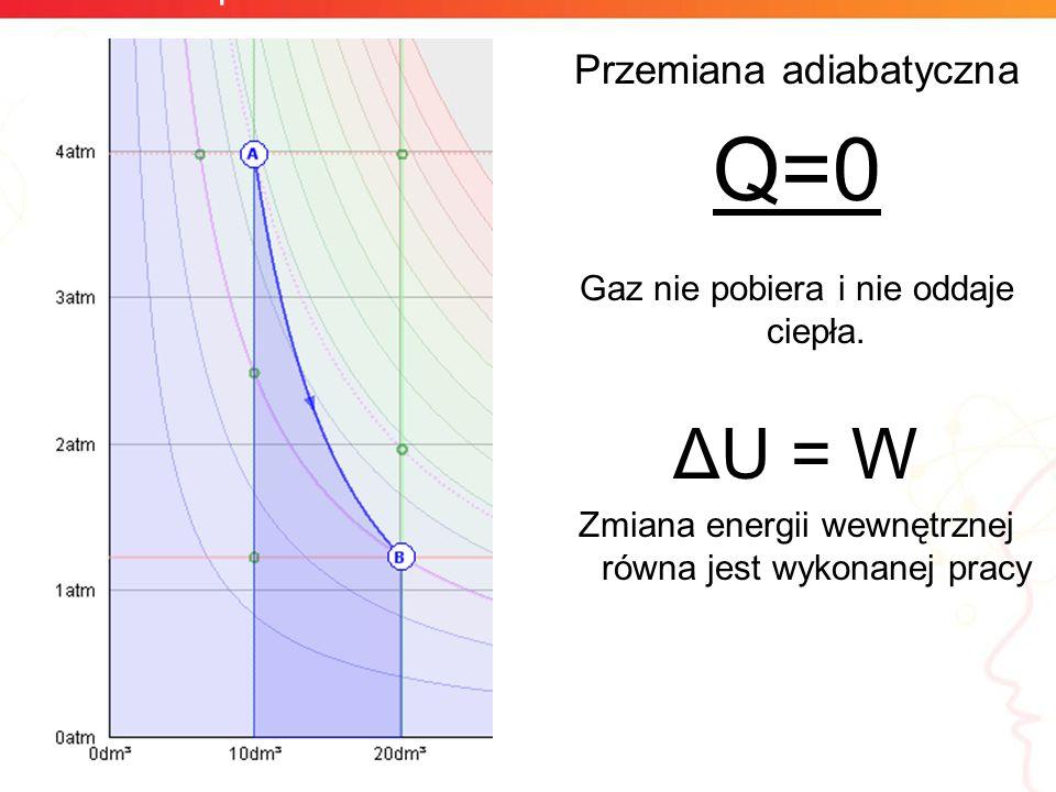 Q=0 ΔU = W Silniki cieplne Przemiana adiabatyczna