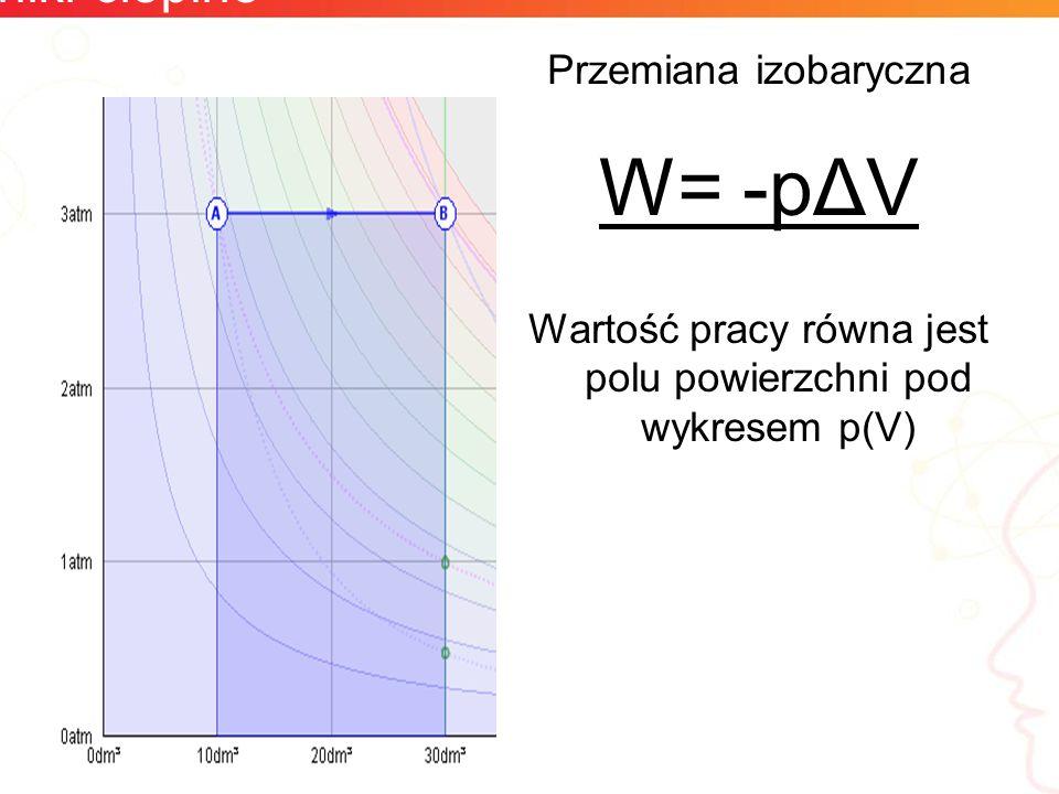 W= -pΔV Silniki cieplne Przemiana izobaryczna